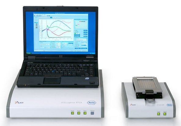 Roche xCelligence Real Time Cell Analyser (RTCA) Single Plate (SP)