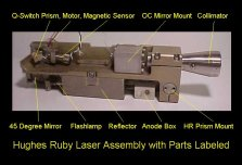 J.K. Lasers Limited Ruby Laser